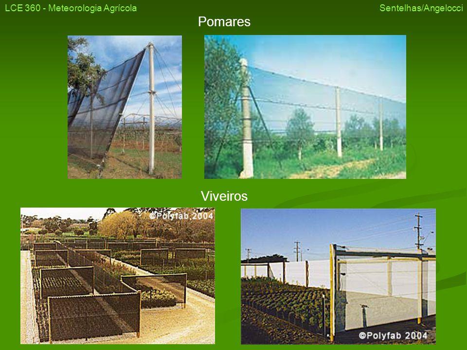 LCE 360 - Meteorologia Agrícola Sentelhas/Angelocci Viveiros Pomares