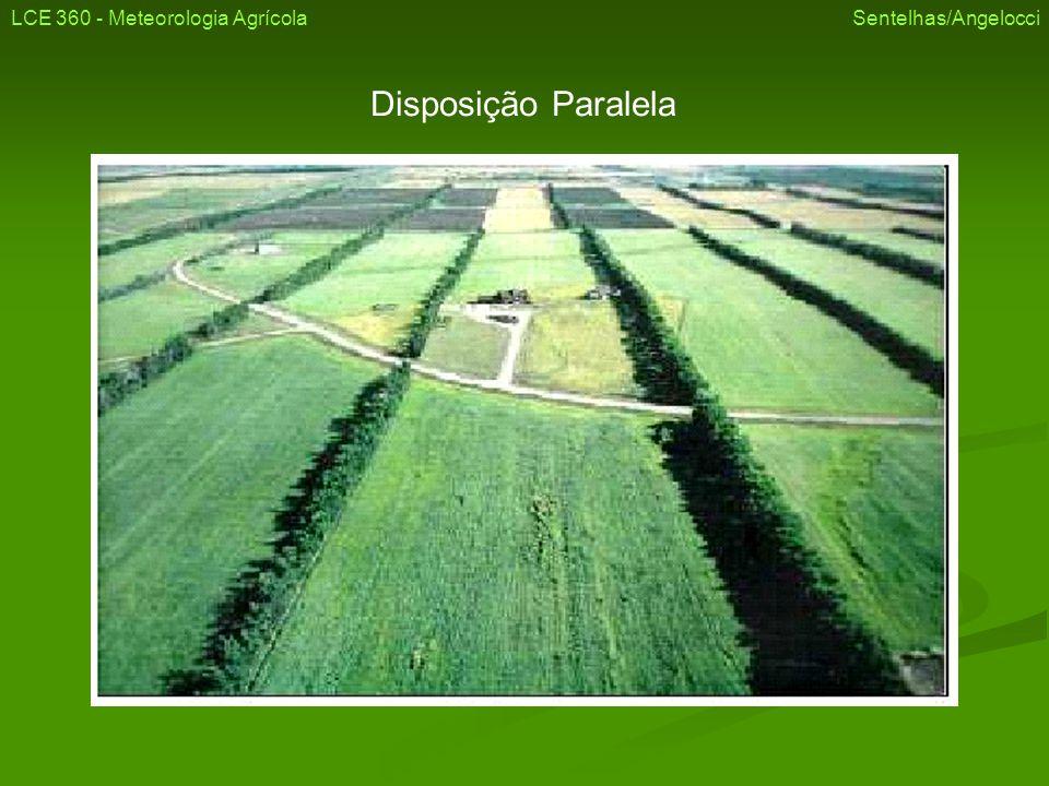 LCE 360 - Meteorologia Agrícola Sentelhas/Angelocci Disposição Paralela