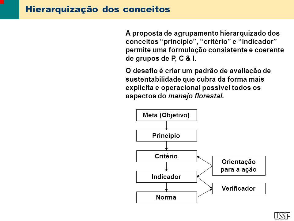 Princípio DEFINIÇÃO: Verdade fundamental ou lei básica para a razão ou ação (Dic.