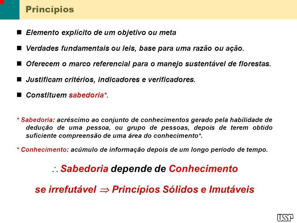 Princípios Elemento explícito de um objetivo ou meta Verdades fundamentais ou leis, base para uma razão ou ação. Oferecem o marco referencial para o m