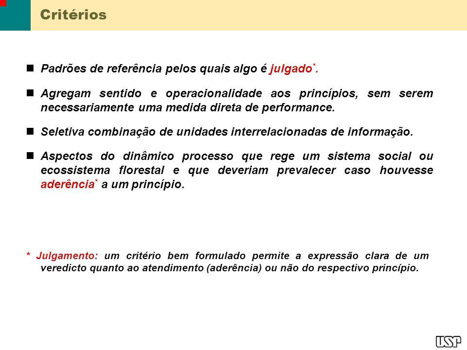 Indicadores DEFINIÇÃO: Sinal, sintoma ou algo que expressa a presença (Dic.