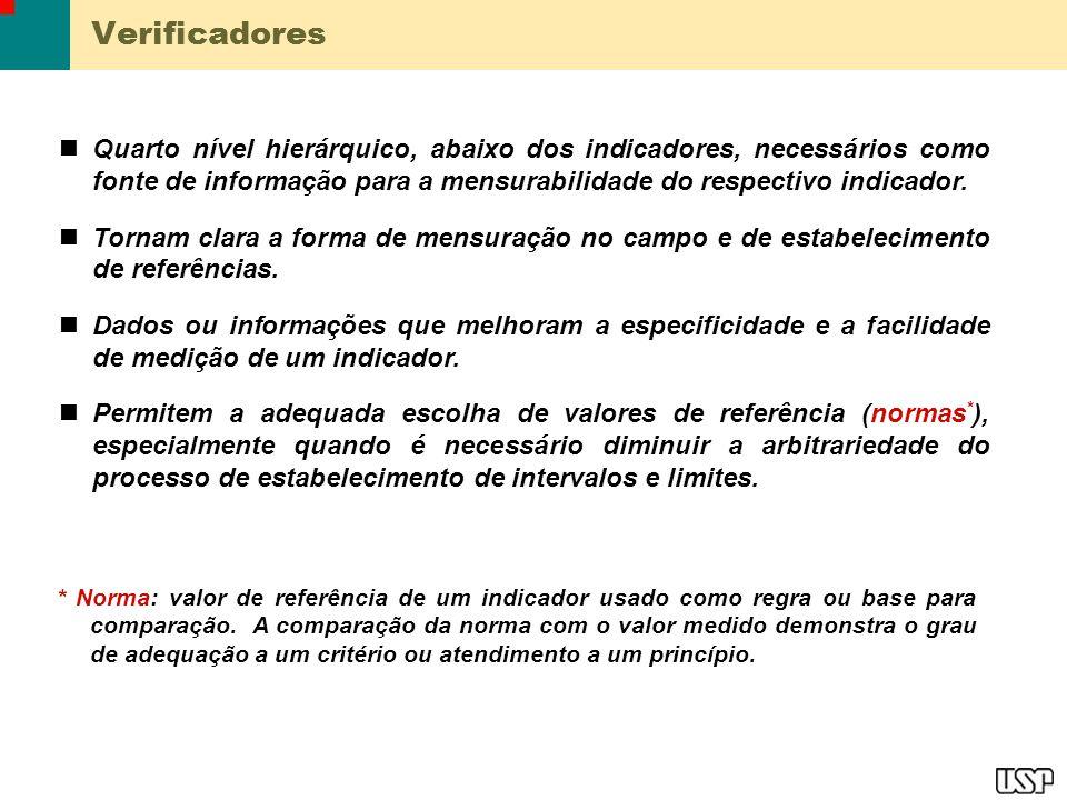 Verificadores Quarto nível hierárquico, abaixo dos indicadores, necessários como fonte de informação para a mensurabilidade do respectivo indicador. T