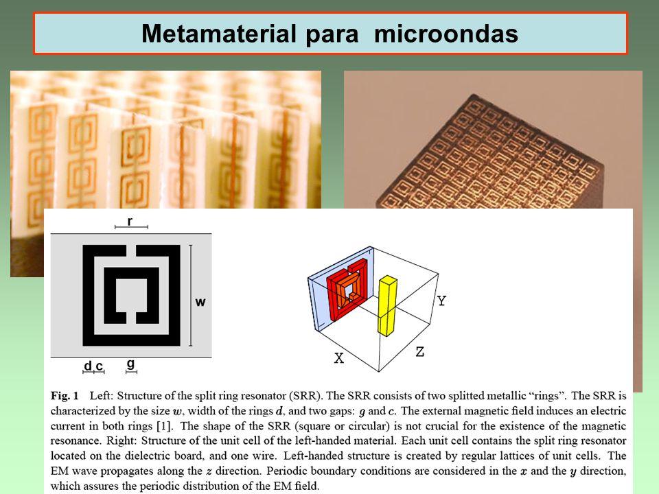 12 Metamaterial para microondas