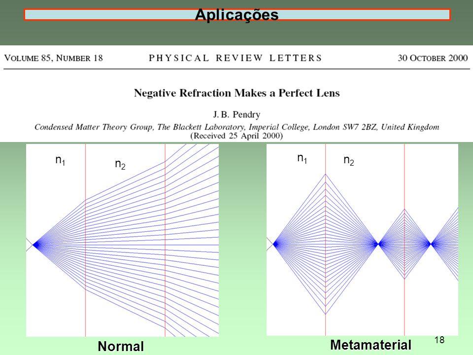 18 Aplicações Normal n1n1 n2n2 Metamaterial n1n1 n2n2