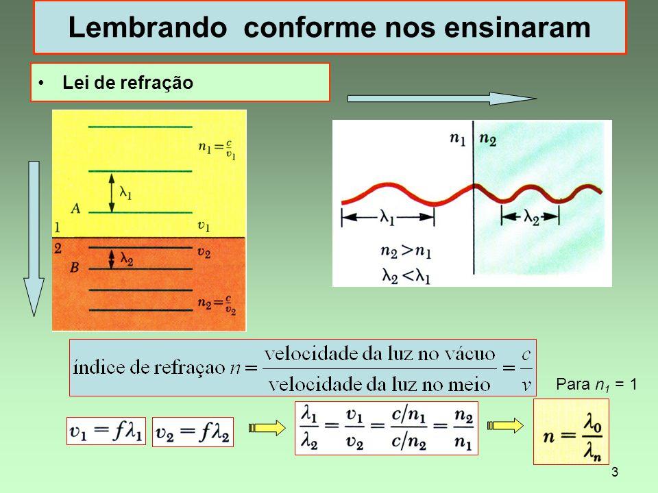 3 Lembrando conforme nos ensinaram Lei de refração Para n 1 = 1