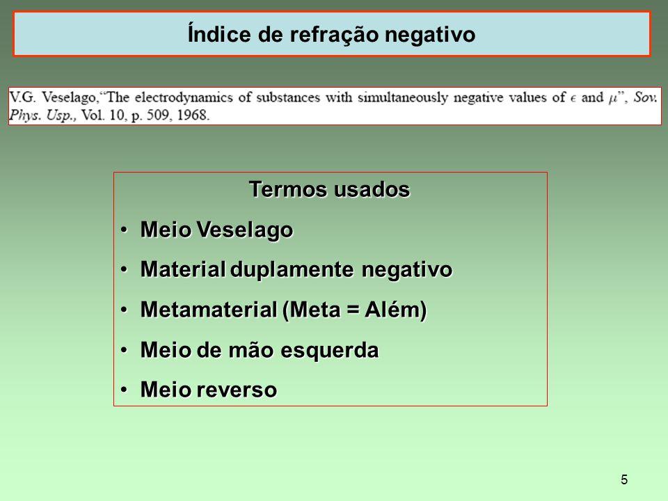 5 Índice de refração negativo Termos usados Meio Veselago Meio Veselago Material duplamente negativo Material duplamente negativo Metamaterial (Meta = Além) Metamaterial (Meta = Além) Meio de mão esquerda Meio de mão esquerda Meio reverso Meio reverso