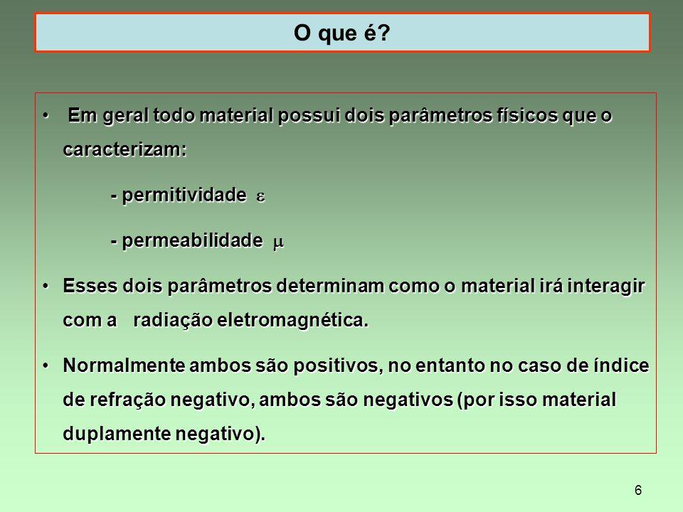 6 O que é? Em geral todo material possui dois parâmetros físicos que o caracterizam: Em geral todo material possui dois parâmetros físicos que o carac