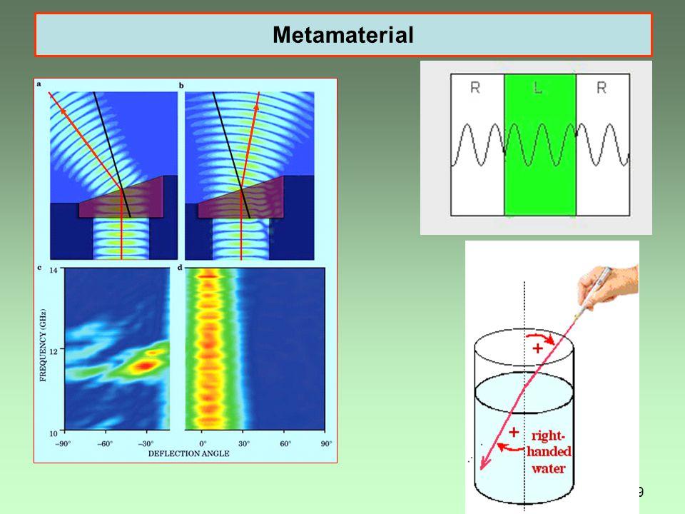 9 Metamaterial