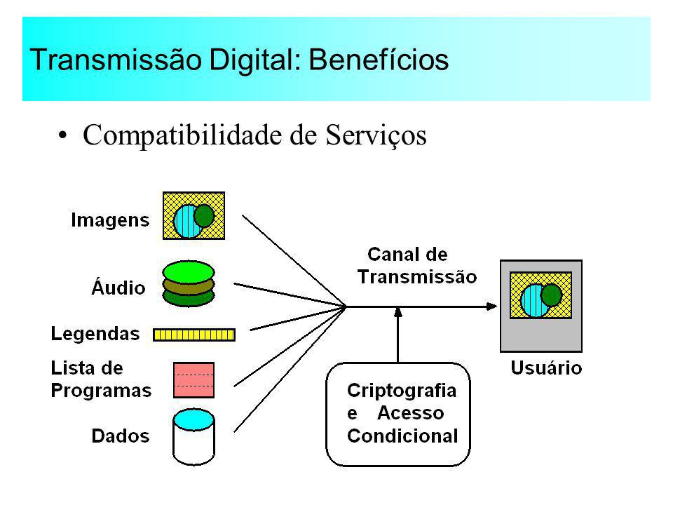 Transmissão Digital: Benefícios Compatibilidade de Serviços