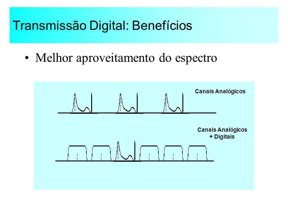 Transmissão Digital: Benefícios Melhor aproveitamento do espectro Canais Analógicos + Digitais