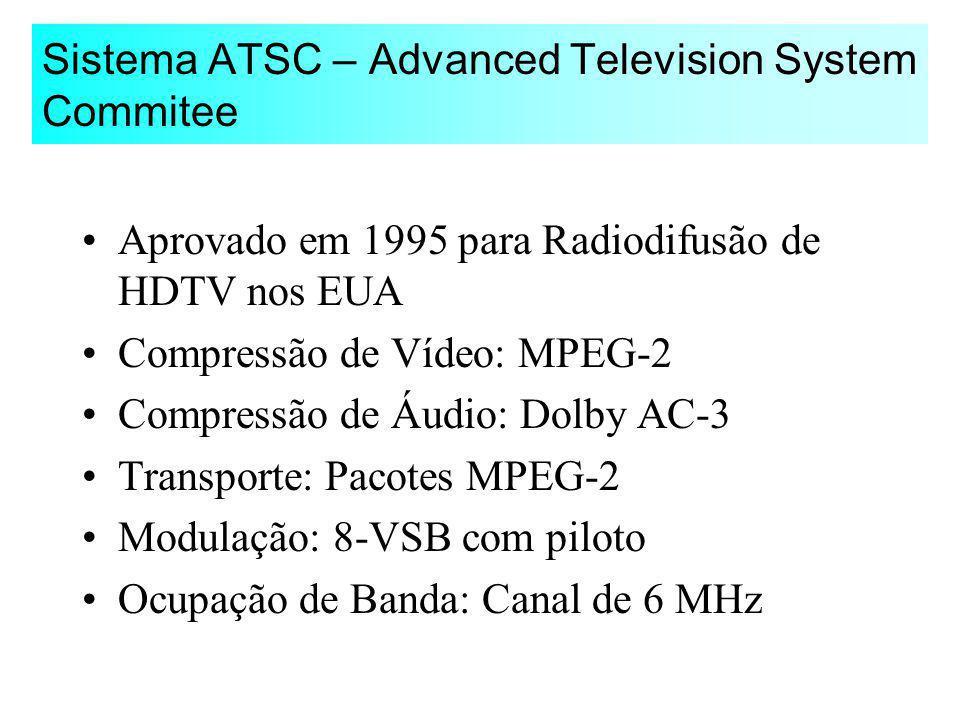 Sistema ATSC – Advanced Television System Commitee Aprovado em 1995 para Radiodifusão de HDTV nos EUA Compressão de Vídeo: MPEG-2 Compressão de Áudio:
