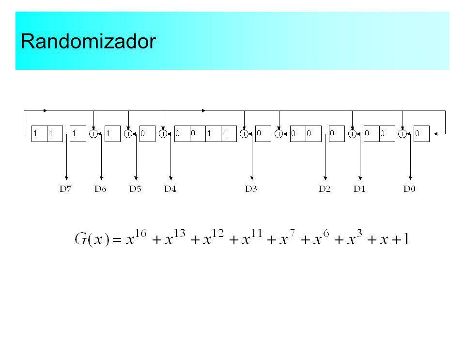 Randomizador