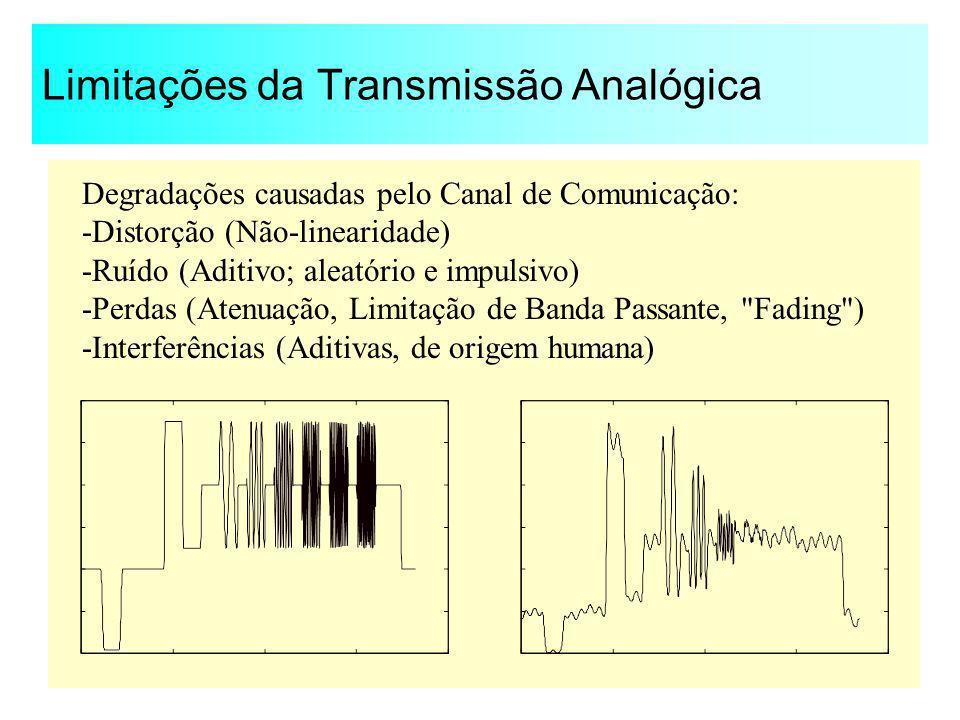 Limitações da Transmissão Analógica Degradações causadas pelo Canal de Comunicação: -Distorção (Não-linearidade) -Ruído (Aditivo; aleatório e impulsiv