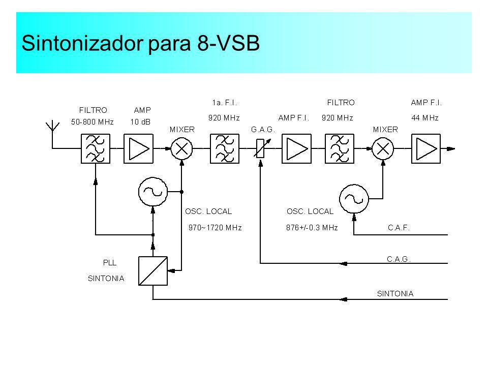 Sintonizador para 8-VSB