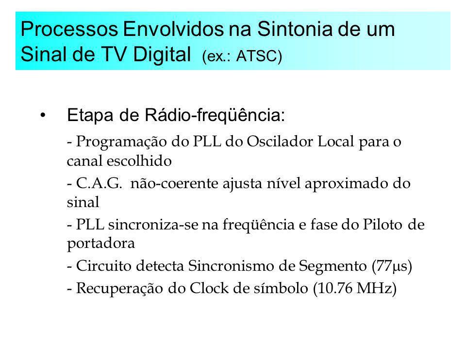 Processos Envolvidos na Sintonia de um Sinal de TV Digital (ex.: ATSC) Etapa de Rádio-freqüência: - Programação do PLL do Oscilador Local para o canal