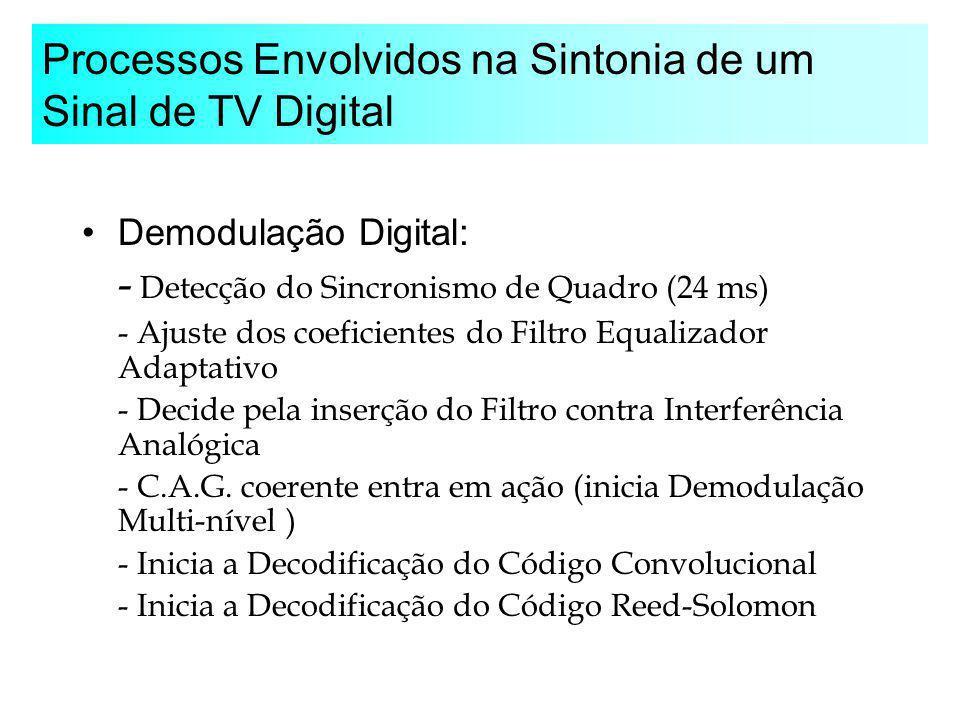 Processos Envolvidos na Sintonia de um Sinal de TV Digital Demodulação Digital: - Detecção do Sincronismo de Quadro (24 ms) - Ajuste dos coeficientes