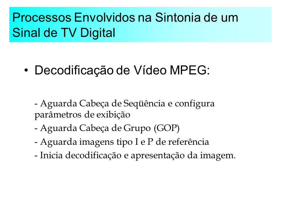 Processos Envolvidos na Sintonia de um Sinal de TV Digital Decodificação de Vídeo MPEG: - Aguarda Cabeça de Seqüência e configura parâmetros de exibiç