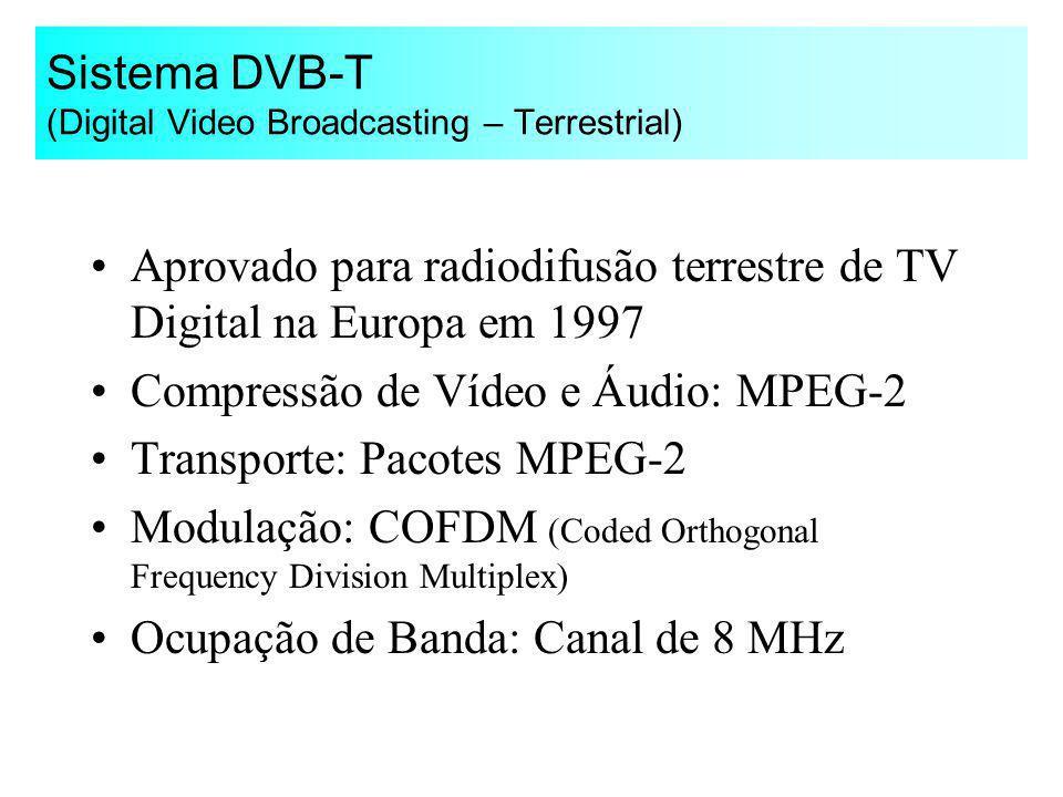 Sistema DVB-T (Digital Video Broadcasting – Terrestrial) Aprovado para radiodifusão terrestre de TV Digital na Europa em 1997 Compressão de Vídeo e Áu