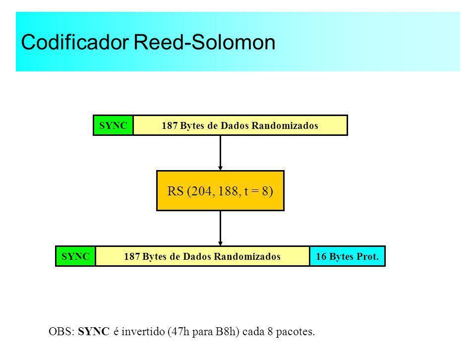 Codificador Reed-Solomon SYNC187 Bytes de Dados Randomizados RS (204, 188, t = 8) SYNC187 Bytes de Dados Randomizados16 Bytes Prot. OBS: SYNC é invert