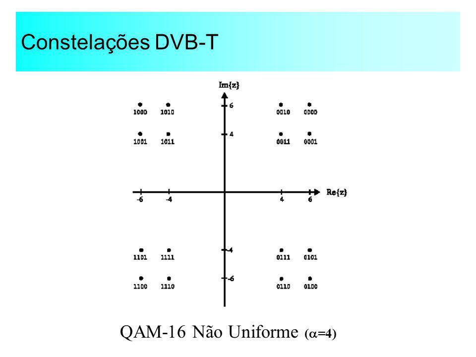 Constelações DVB-T QAM-16 Não Uniforme ( =4)