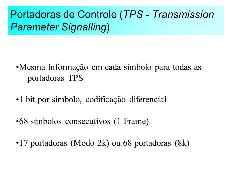 Portadoras de Controle (TPS - Transmission Parameter Signalling) Mesma Informação em cada símbolo para todas as portadoras TPS 1 bit por símbolo, codi
