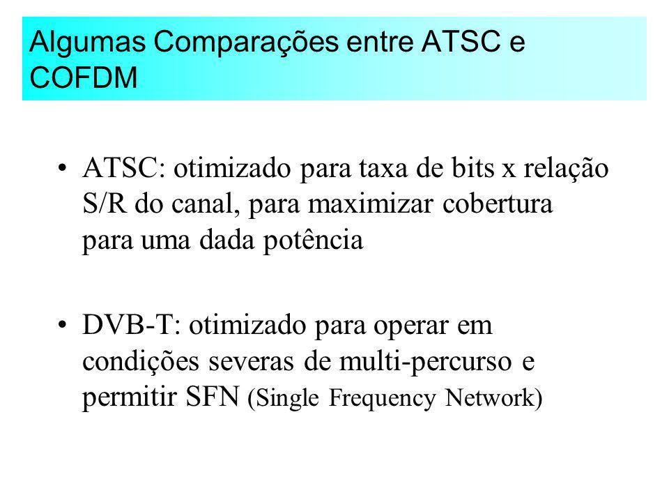 Algumas Comparações entre ATSC e COFDM ATSC: otimizado para taxa de bits x relação S/R do canal, para maximizar cobertura para uma dada potência DVB-T