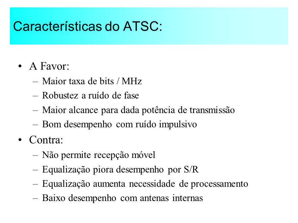 Características do ATSC: A Favor: –Maior taxa de bits / MHz –Robustez a ruído de fase –Maior alcance para dada potência de transmissão –Bom desempenho