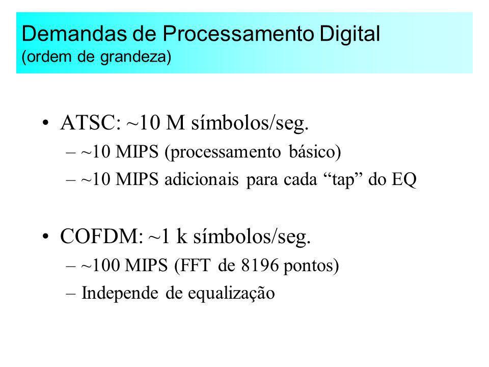 Demandas de Processamento Digital (ordem de grandeza) ATSC: ~10 M símbolos/seg. –~10 MIPS (processamento básico) –~10 MIPS adicionais para cada tap do