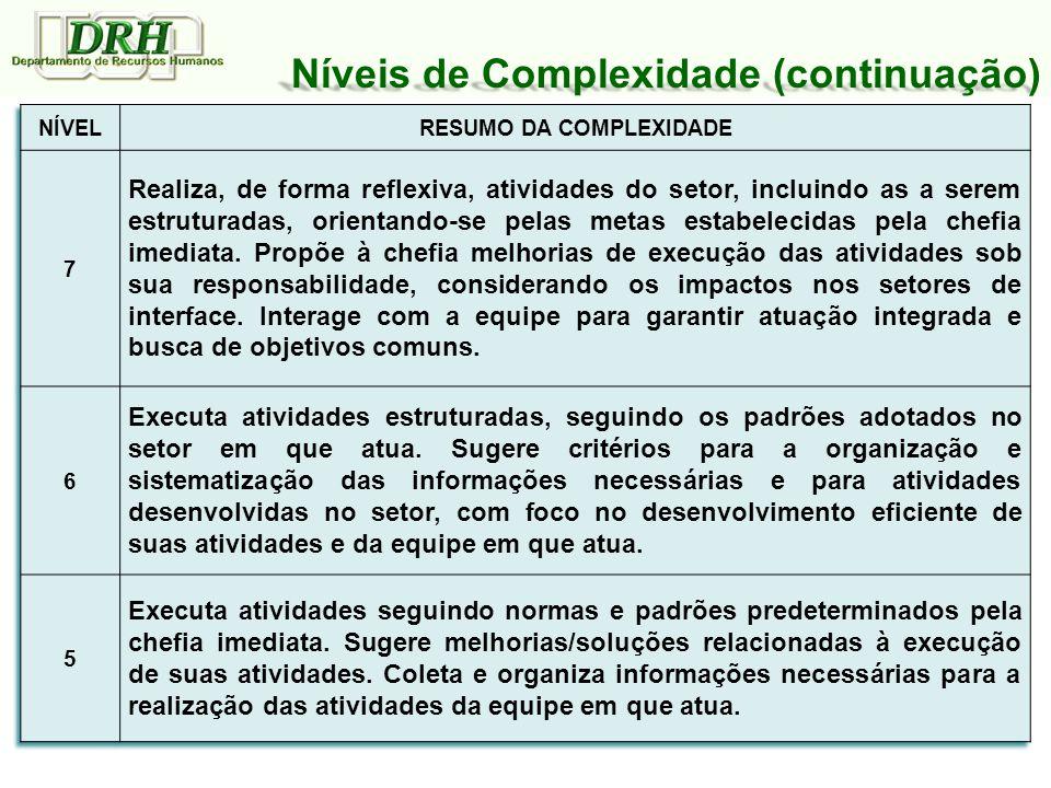 Níveis de Complexidade (continuação)