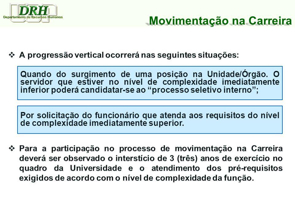 Movimentação na Carreira Quando do surgimento de uma posição na Unidade/Órgão.