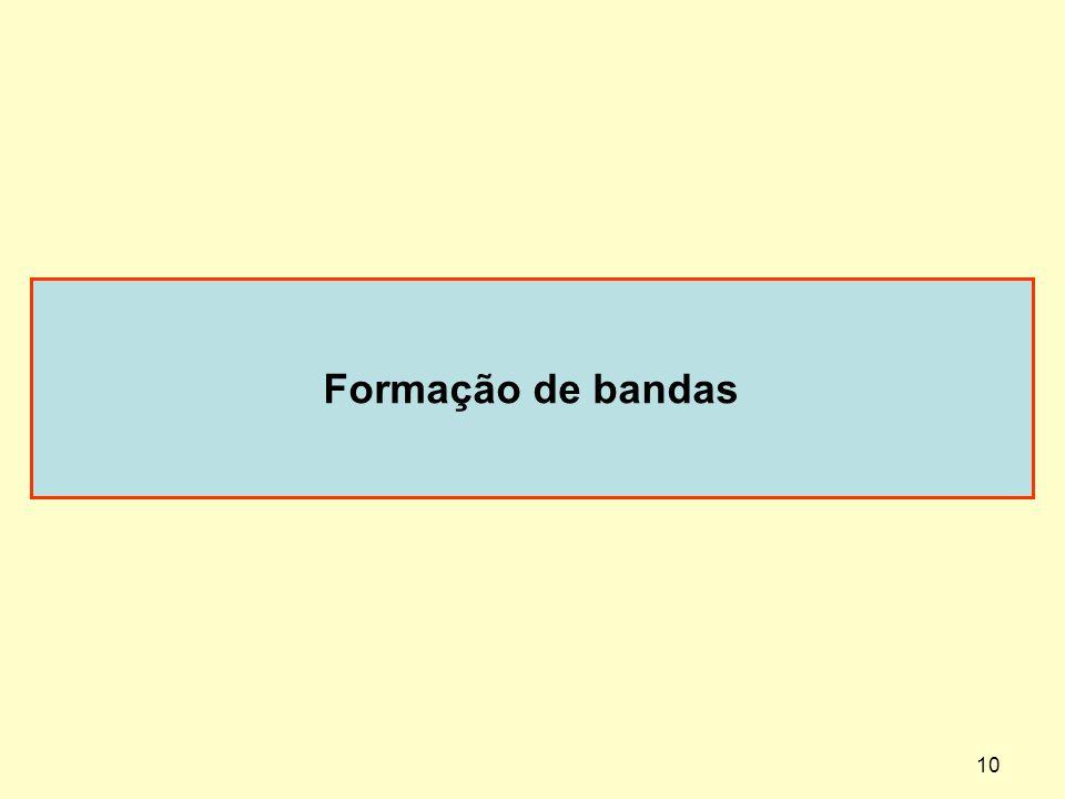 10 Formação de bandas