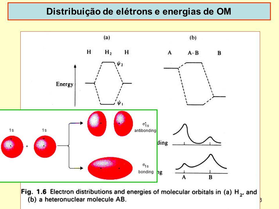 13 Distribuição de elétrons e energias de OM
