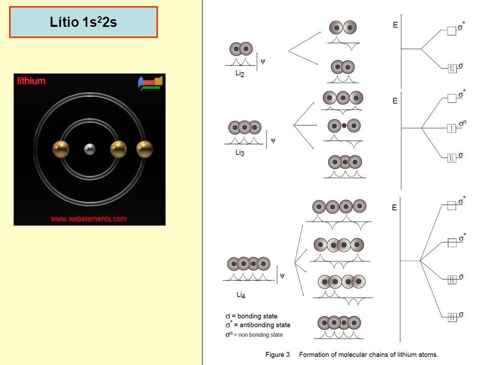 16 Lítio 1s 2 2s