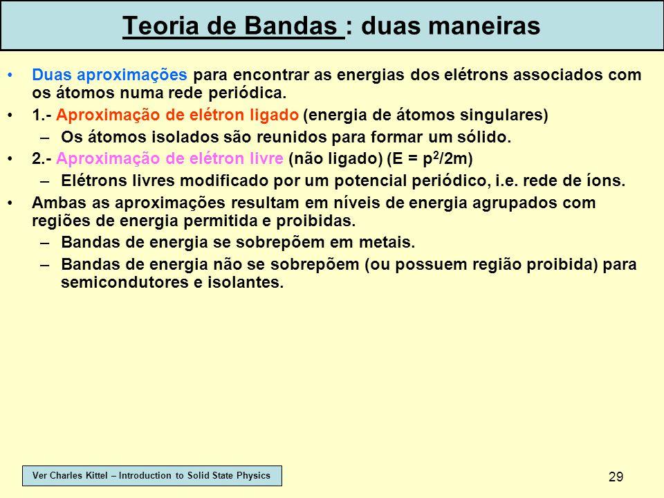 29 Teoria de Bandas : duas maneiras Duas aproximações para encontrar as energias dos elétrons associados com os átomos numa rede periódica. 1.- Aproxi