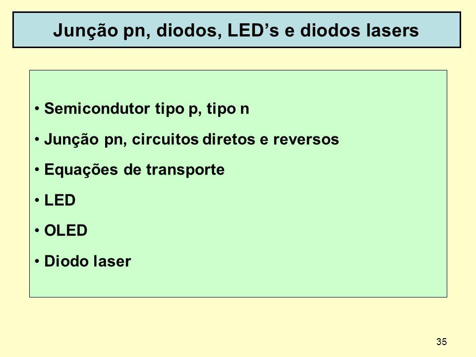 35 Junção pn, diodos, LEDs e diodos lasers Semicondutor tipo p, tipo n Junção pn, circuitos diretos e reversos Equações de transporte LED OLED Diodo l