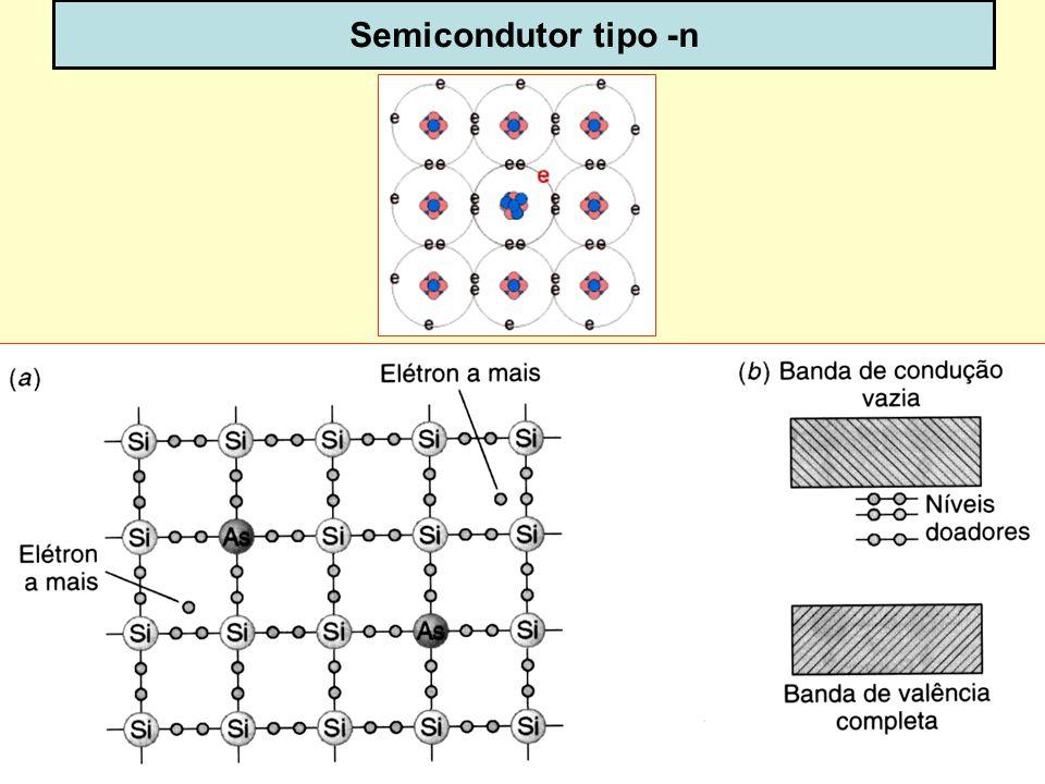 39 Semicondutor tipo -n