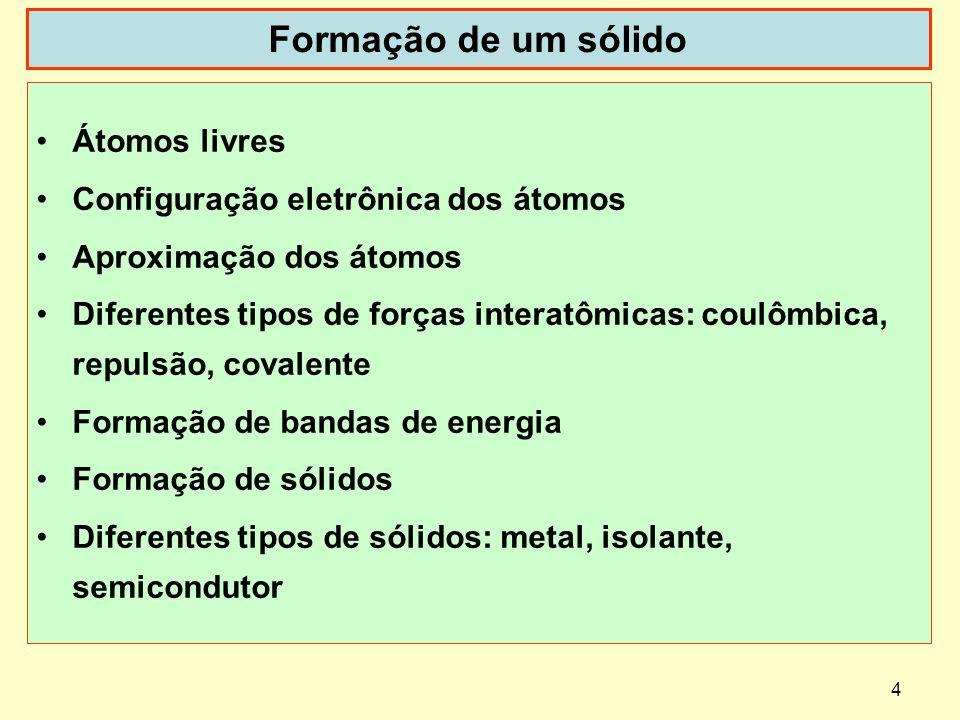 4 Formação de um sólido Átomos livres Configuração eletrônica dos átomos Aproximação dos átomos Diferentes tipos de forças interatômicas: coulômbica,