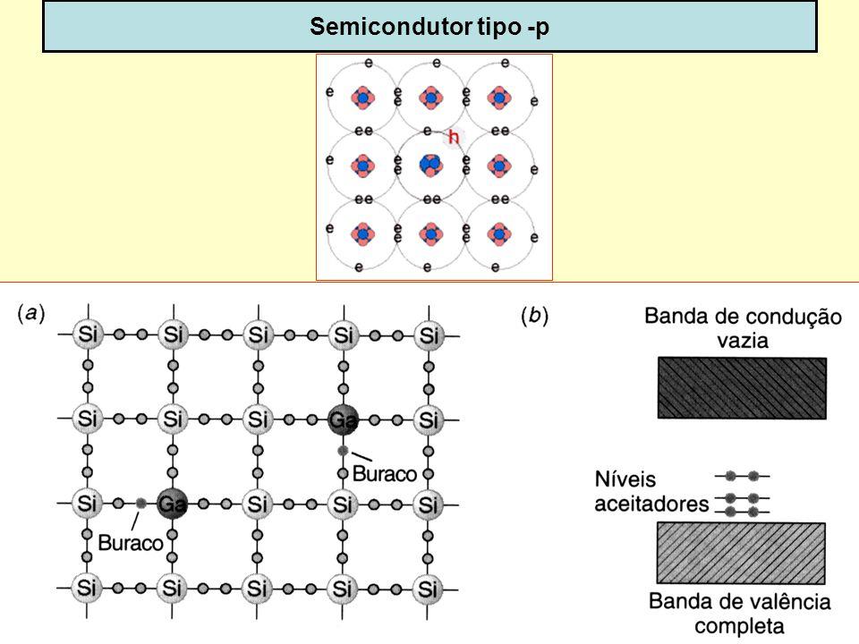 42 Semicondutor tipo -p