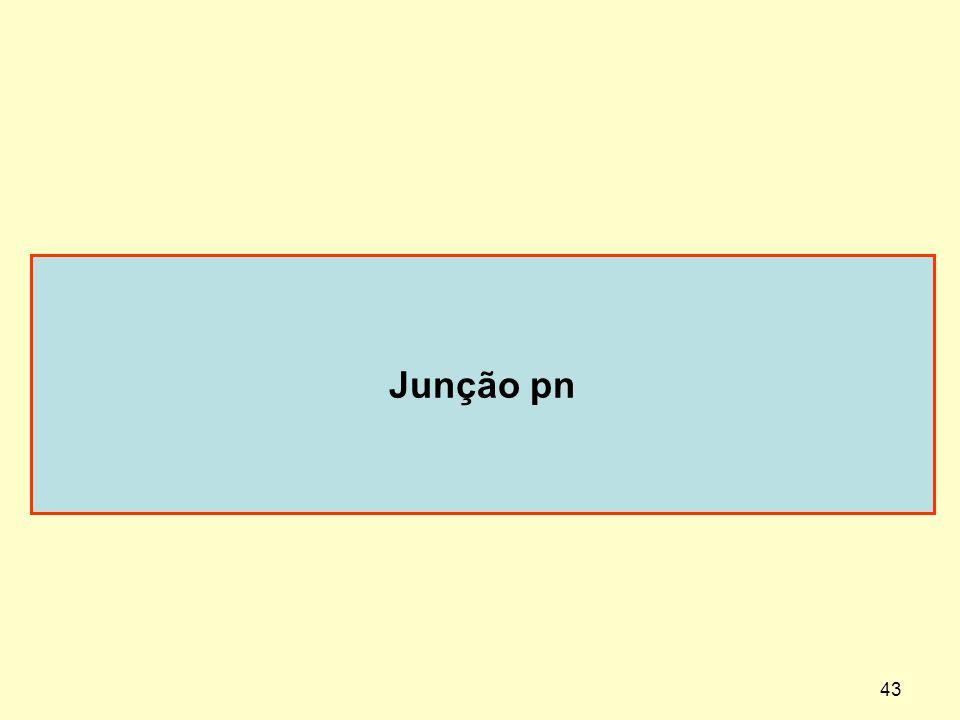 43 Junção pn