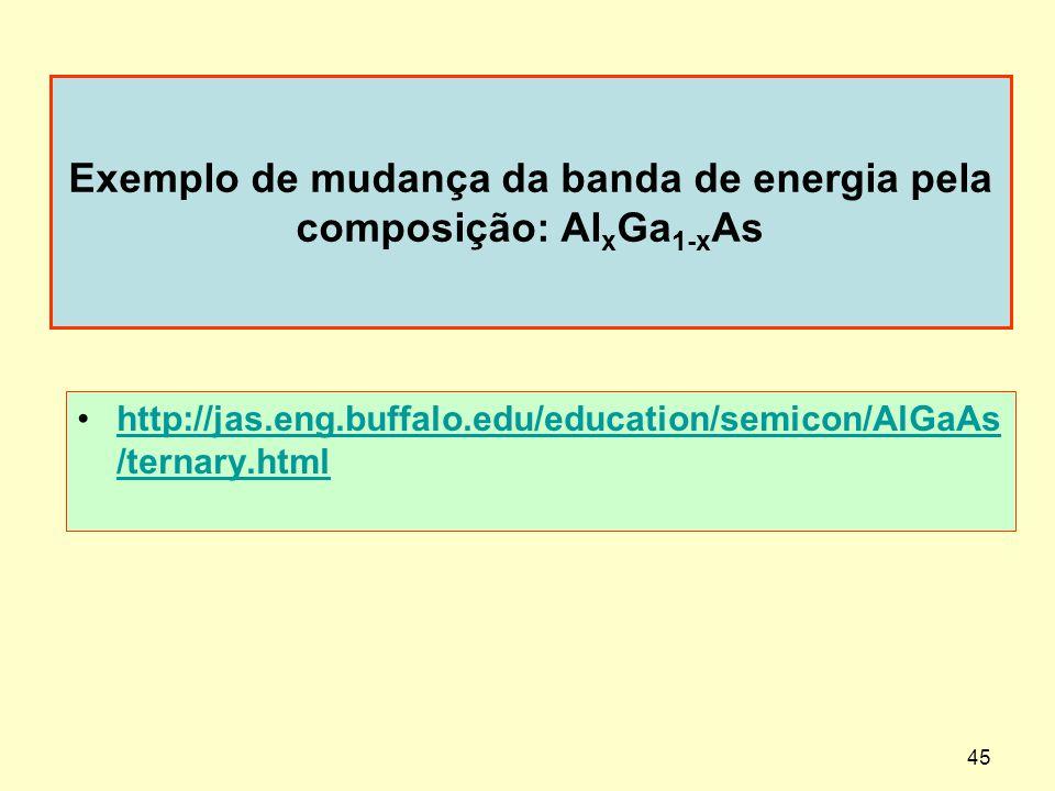 45 Exemplo de mudança da banda de energia pela composição: Al x Ga 1-x As http://jas.eng.buffalo.edu/education/semicon/AlGaAs /ternary.htmlhttp://jas.