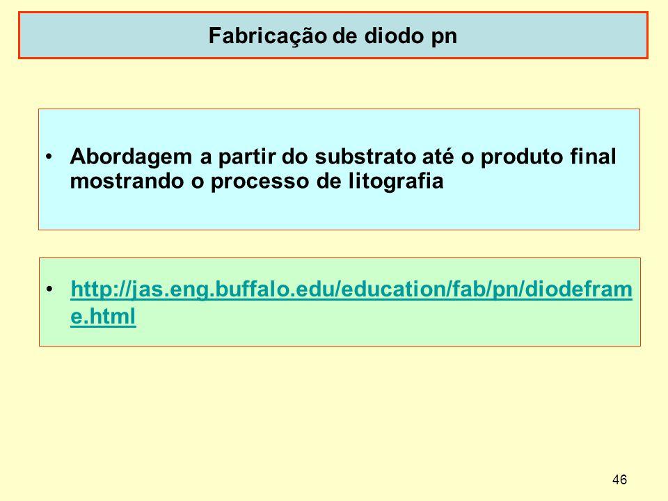 46 Fabricação de diodo pn http://jas.eng.buffalo.edu/education/fab/pn/diodefram e.htmlhttp://jas.eng.buffalo.edu/education/fab/pn/diodefram e.html Abo