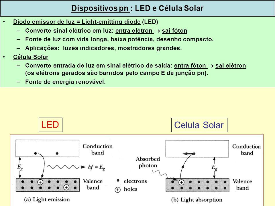 51 LED Celula Solar Dispositivos pn : LED e Célula Solar Diodo emissor de luz = Light-emitting diode (LED) –Converte sinal elétrico em luz: entra elét