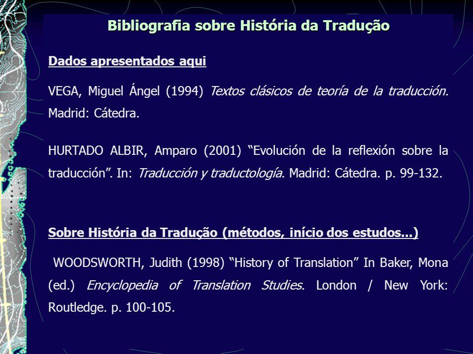 Bibliografia sobre História da Tradução Dados apresentados aqui VEGA, Miguel Ángel (1994) Textos clásicos de teoría de la traducción.