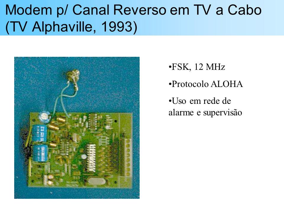 Modem p/ Canal Reverso em TV a Cabo (TV Alphaville, 1993) FSK, 12 MHz Protocolo ALOHA Uso em rede de alarme e supervisão