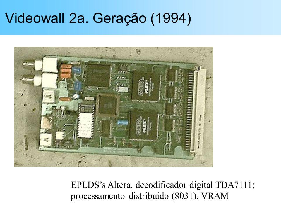 Videowall 2a. Geração (1994) EPLDSs Altera, decodificador digital TDA7111; processamento distribuído (8031), VRAM