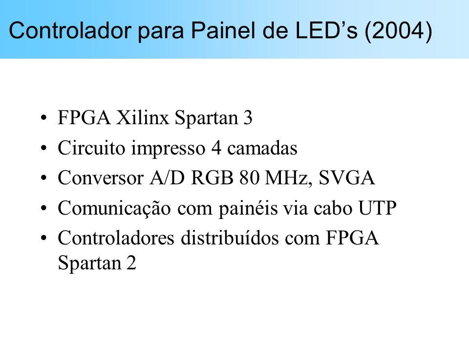 FPGA Xilinx Spartan 3 Circuito impresso 4 camadas Conversor A/D RGB 80 MHz, SVGA Comunicação com painéis via cabo UTP Controladores distribuídos com F