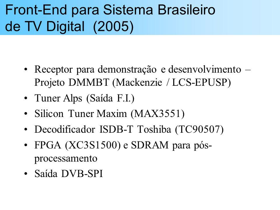 Receptor para demonstração e desenvolvimento – Projeto DMMBT (Mackenzie / LCS-EPUSP) Tuner Alps (Saída F.I.) Silicon Tuner Maxim (MAX3551) Decodificador ISDB-T Toshiba (TC90507) FPGA (XC3S1500) e SDRAM para pós- processamento Saída DVB-SPI