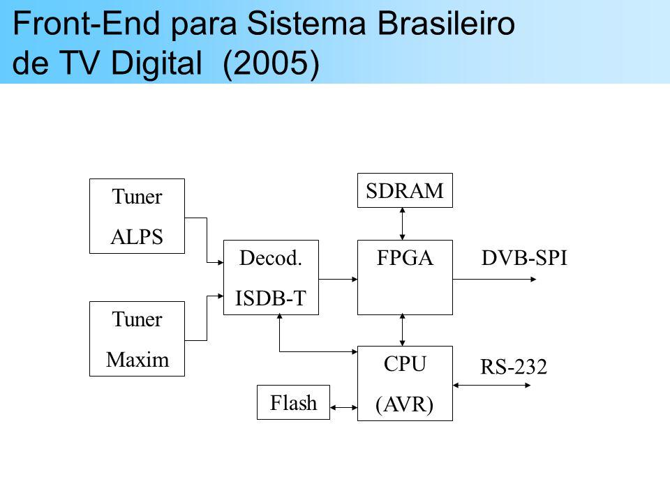 Front-End para Sistema Brasileiro de TV Digital (2005) Tuner ALPS Tuner Maxim Decod. ISDB-T FPGA SDRAM CPU (AVR) Flash DVB-SPI RS-232
