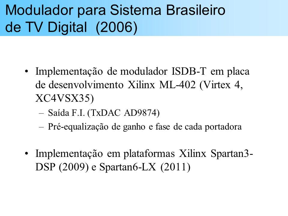 Modulador para Sistema Brasileiro de TV Digital (2006) Implementação de modulador ISDB-T em placa de desenvolvimento Xilinx ML-402 (Virtex 4, XC4VSX35) –Saída F.I.