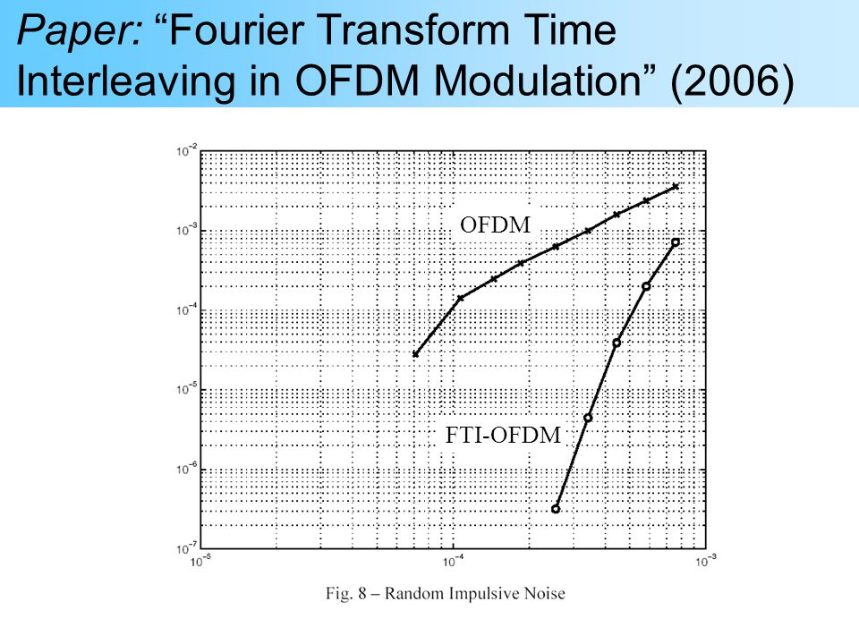 Paper: Fourier Transform Time Interleaving in OFDM Modulation (2006) OFDM FTI-OFDM